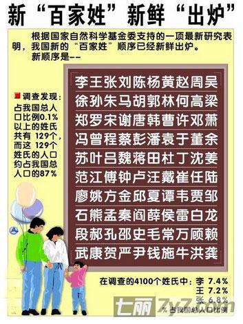 山东人口排名_中国人口排名2013